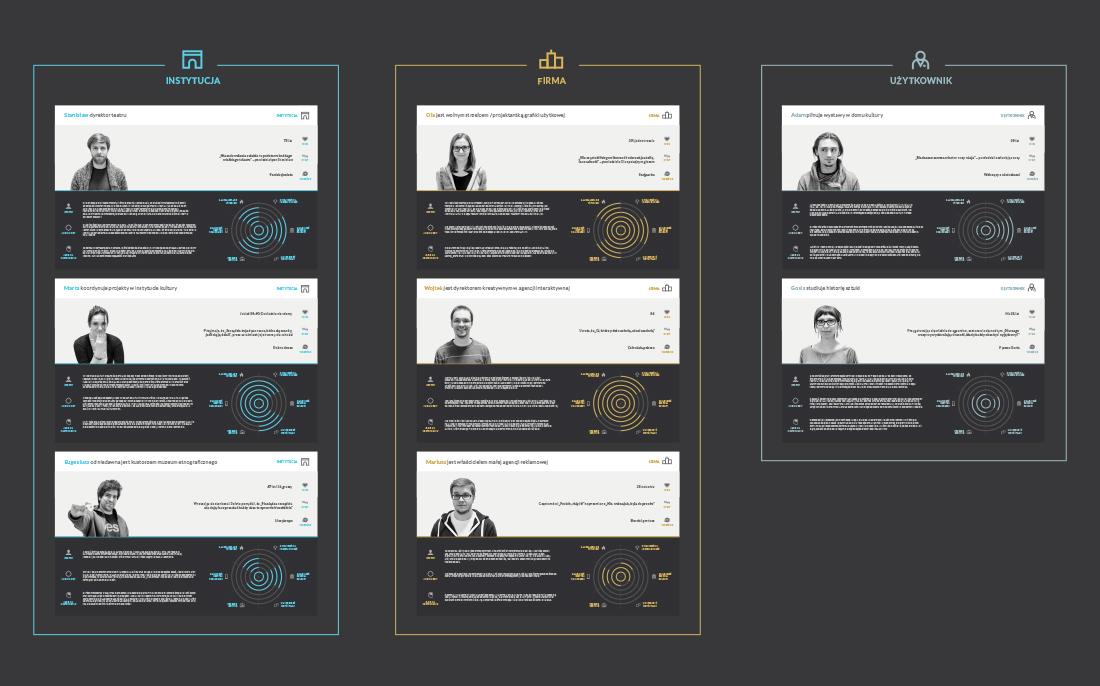 Innowacje_w_kulturze_service_design_06