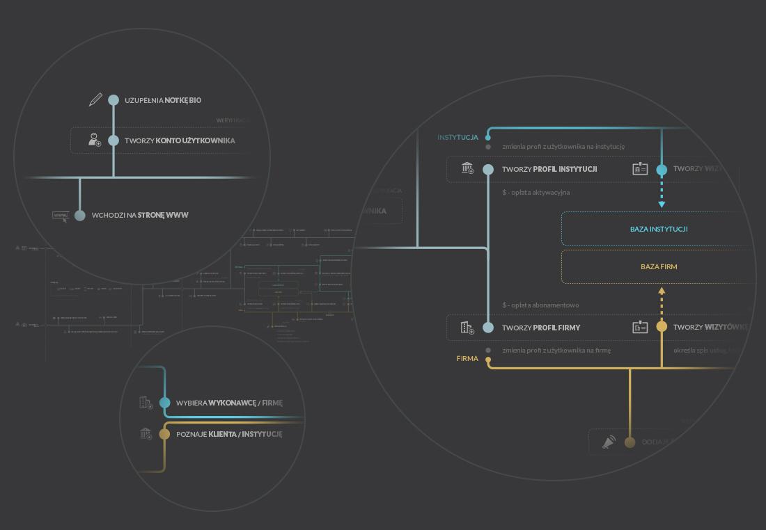 Innowacje_w_kulturze_service_design_14